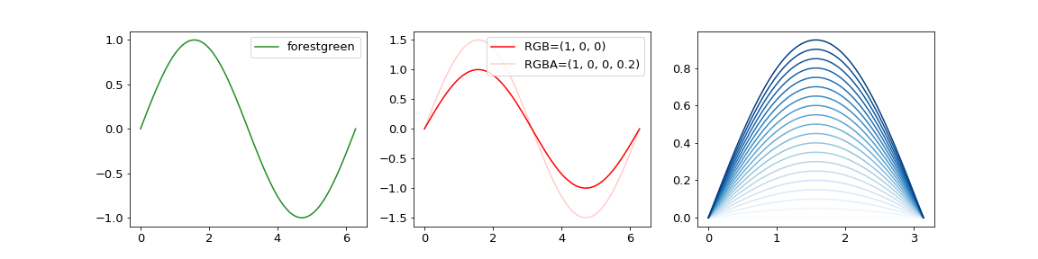Eye catch image for matplotlib color artcle
